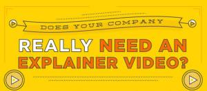 Thumbnail for Explainer Videos for Business: Do Companies Need Them? [INFOGRAPHIC]