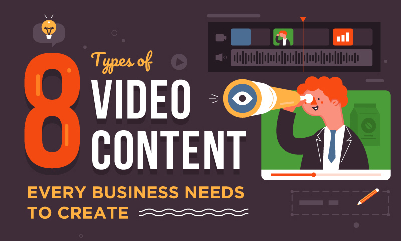 8 Types of Video Content  Every Business Needs to Create [INFOGRAPHIC]